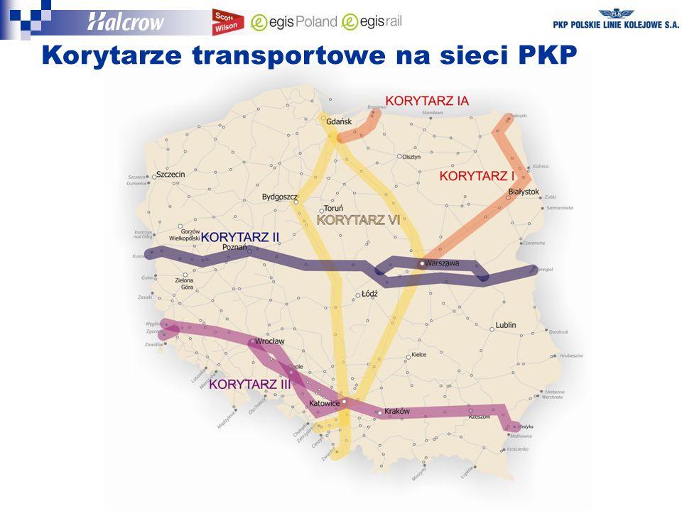 Korytarze transportowe na sieci PKP