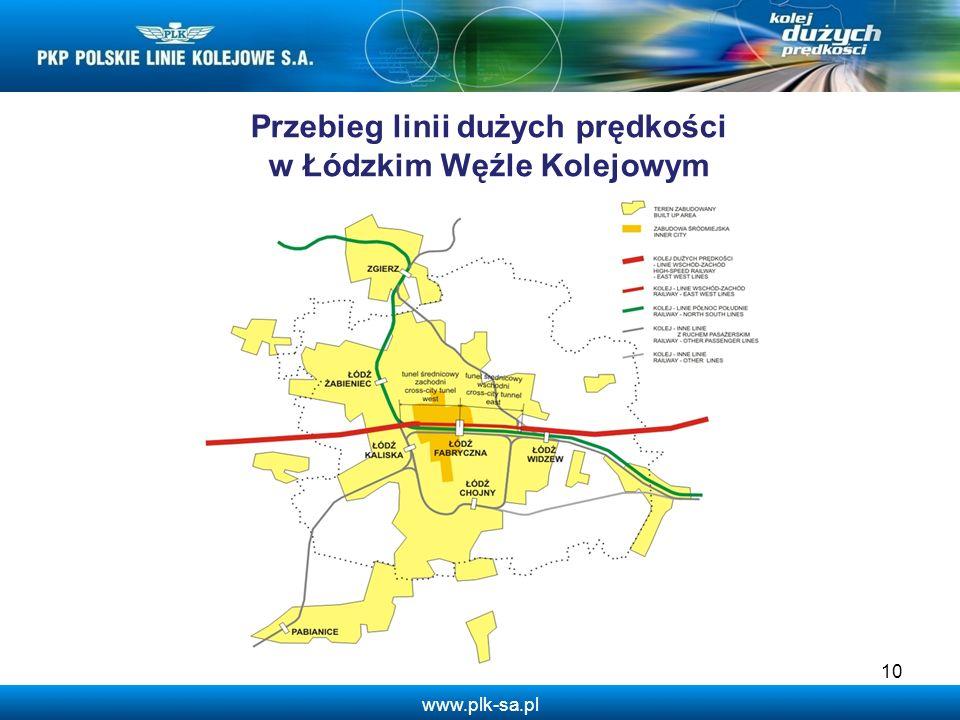 Przebieg linii dużych prędkości w Łódzkim Węźle Kolejowym