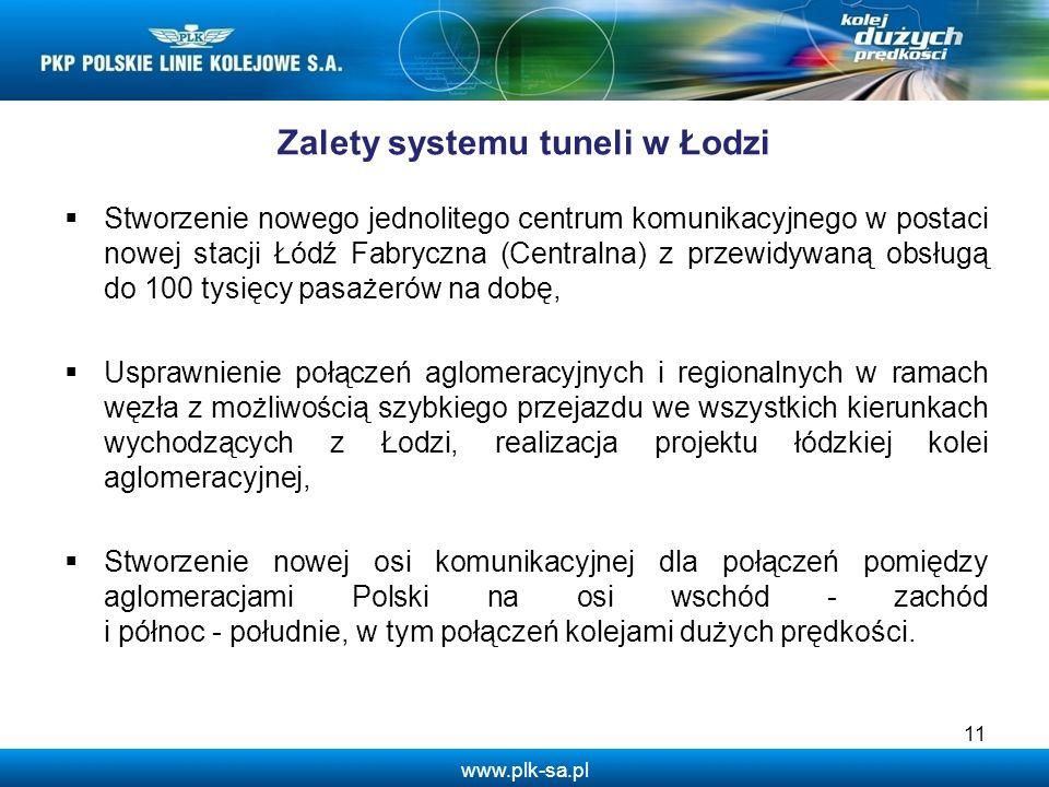 Zalety systemu tuneli w Łodzi