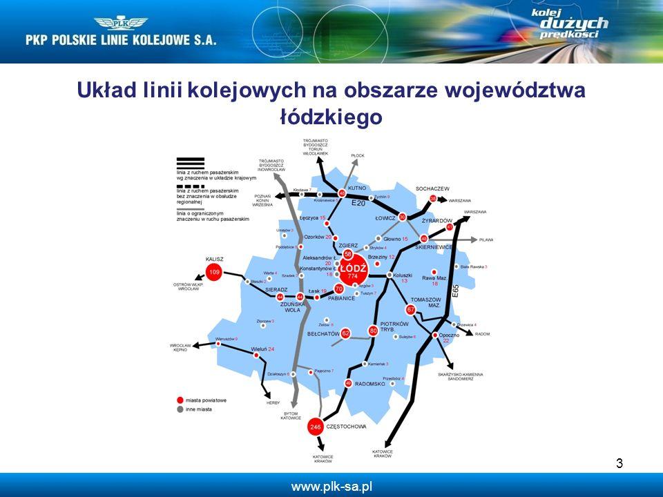 Układ linii kolejowych na obszarze województwa łódzkiego