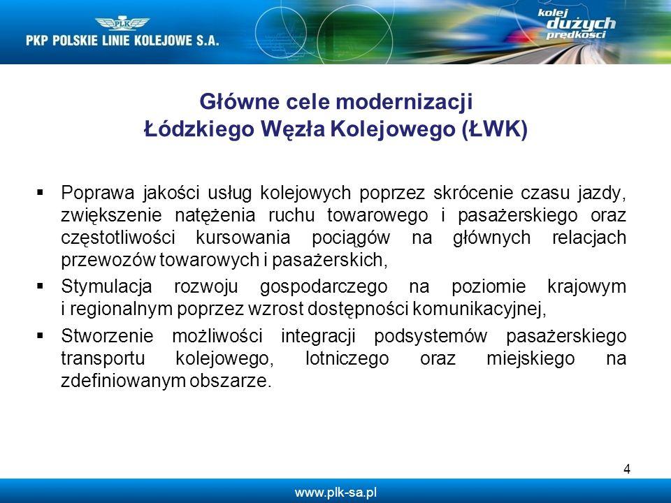 Główne cele modernizacji Łódzkiego Węzła Kolejowego (ŁWK)