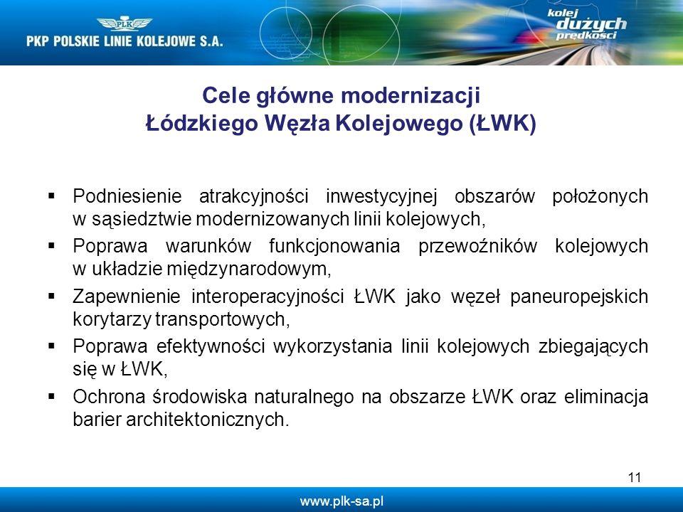 Cele główne modernizacji Łódzkiego Węzła Kolejowego (ŁWK)