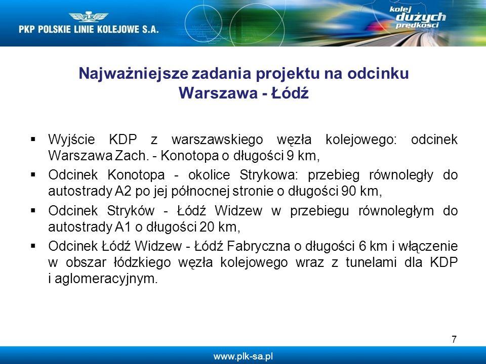 Najważniejsze zadania projektu na odcinku Warszawa - Łódź