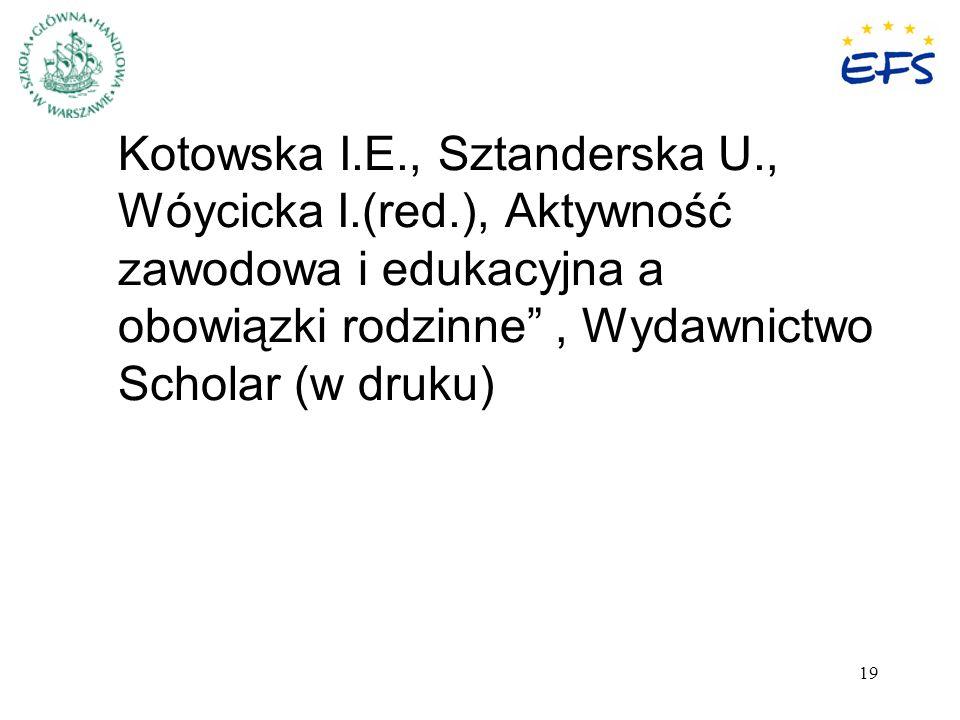 Kotowska I. E. , Sztanderska U. , Wóycicka I. (red