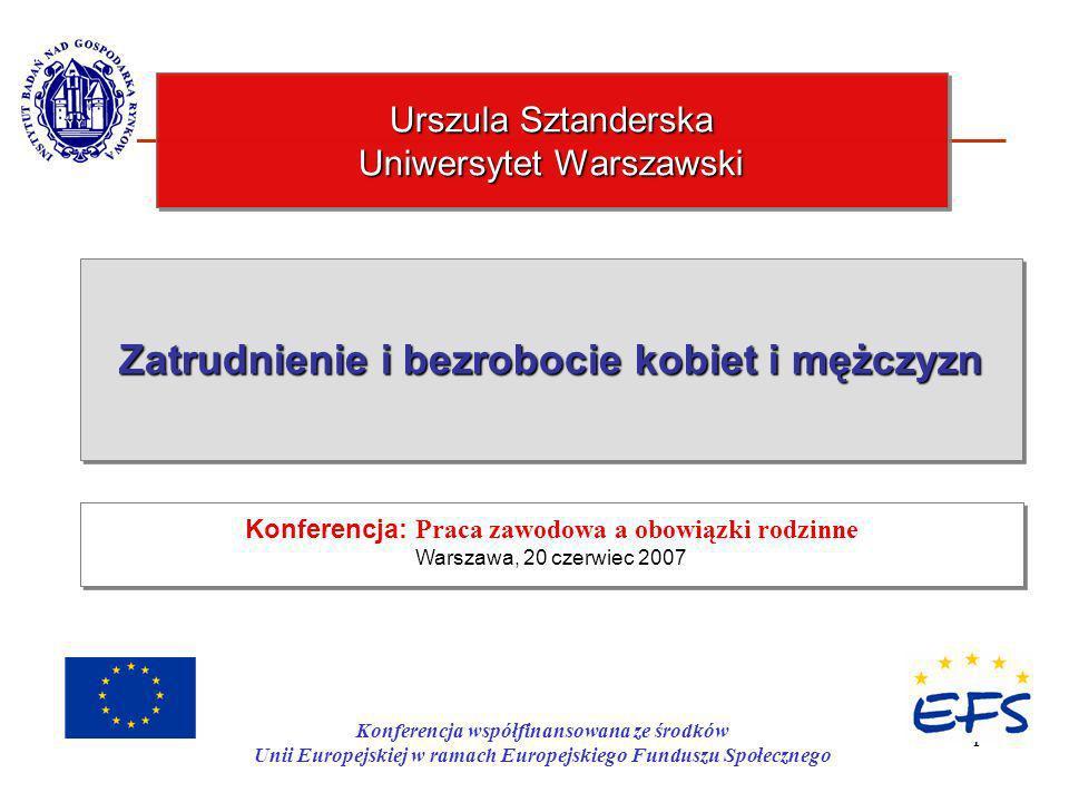 Urszula Sztanderska Uniwersytet Warszawski
