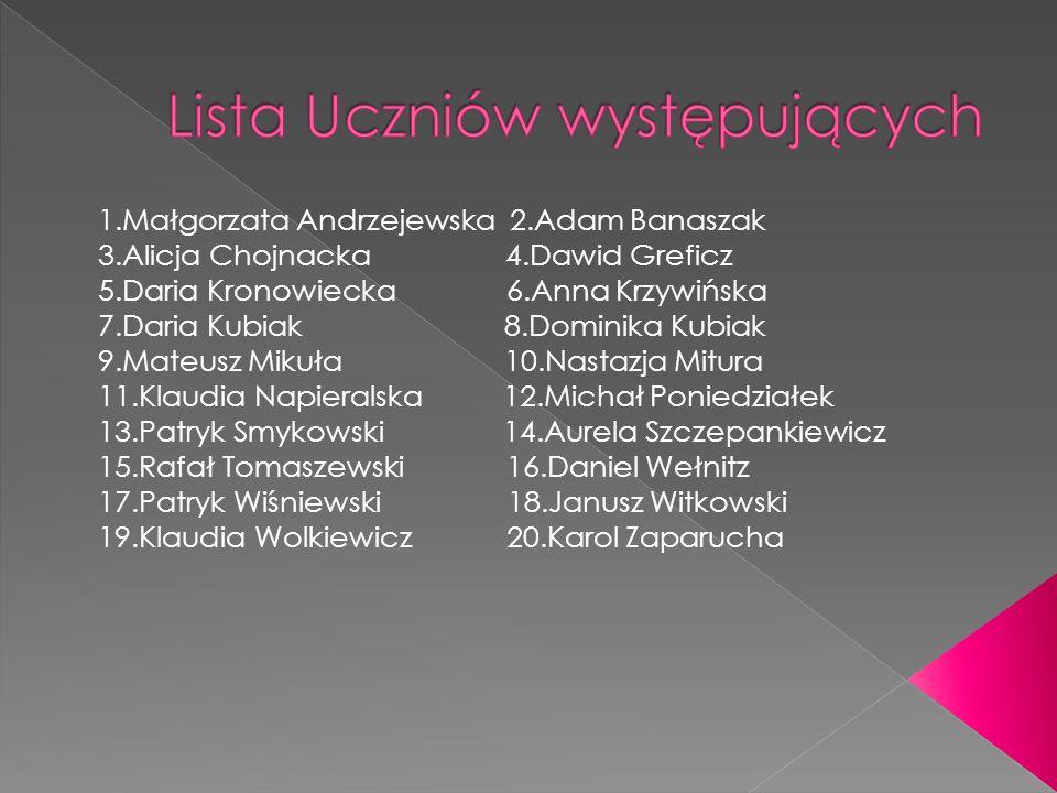 Lista Uczniów występujących