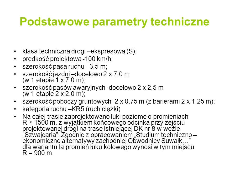 Podstawowe parametry techniczne
