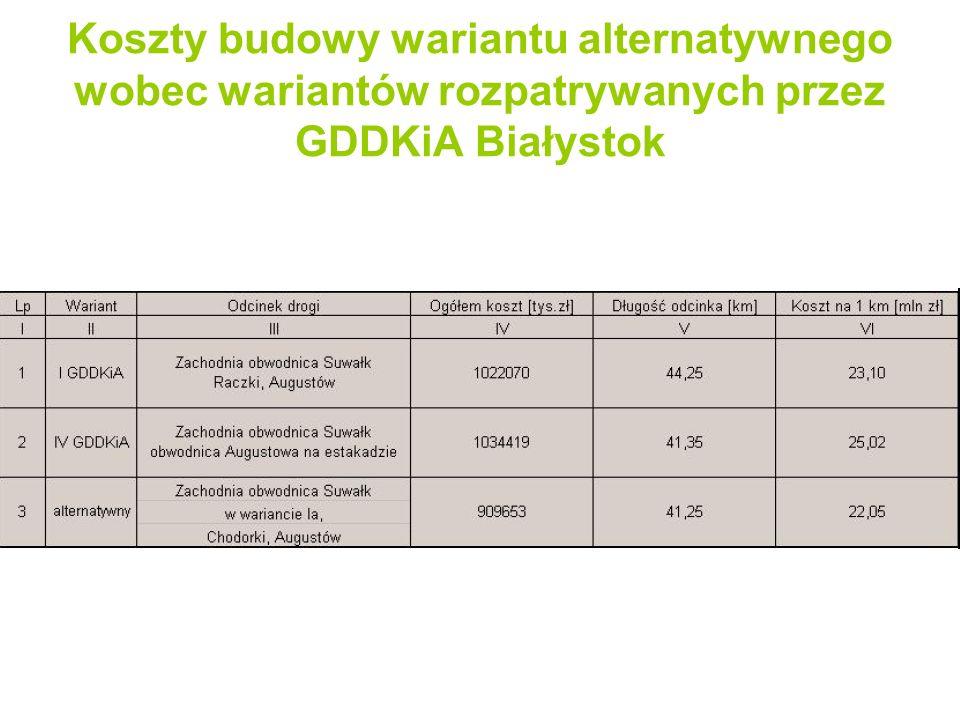 Koszty budowy wariantu alternatywnego wobec wariantów rozpatrywanych przez GDDKiA Białystok