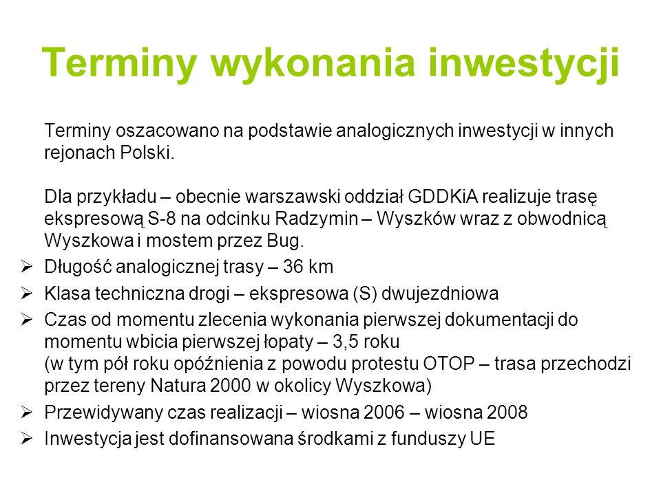 Terminy wykonania inwestycji
