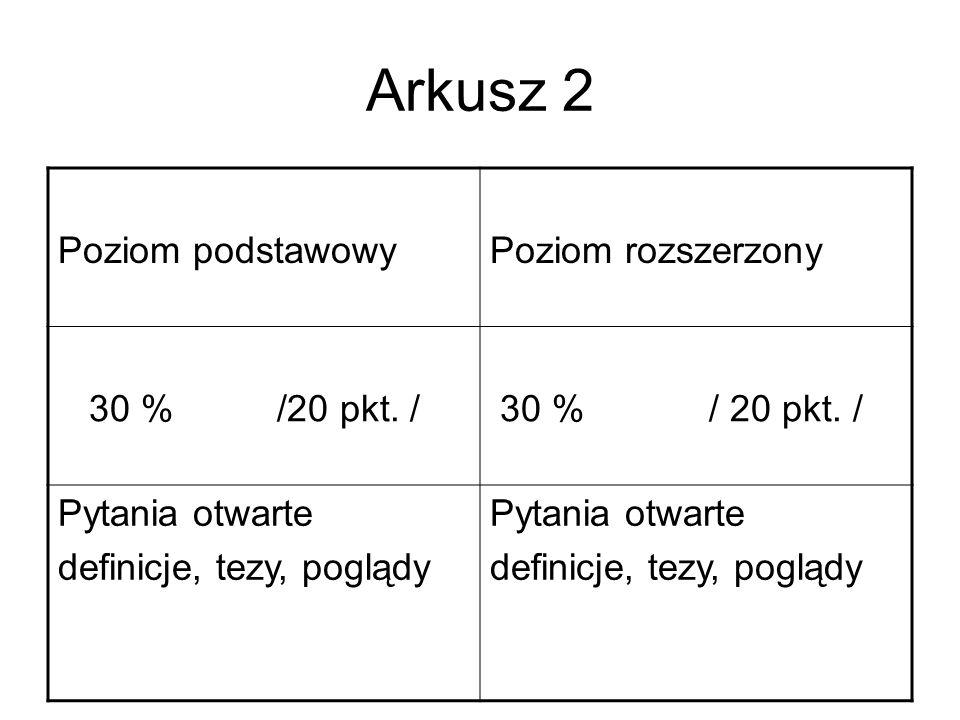 Arkusz 2 Poziom podstawowy Poziom rozszerzony 30 % /20 pkt. /