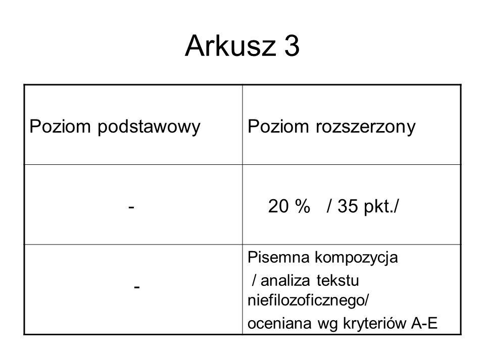Arkusz 3 Poziom podstawowy Poziom rozszerzony - 20 % / 35 pkt./