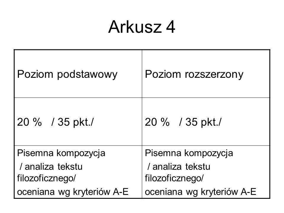 Arkusz 4 Poziom podstawowy Poziom rozszerzony 20 % / 35 pkt./
