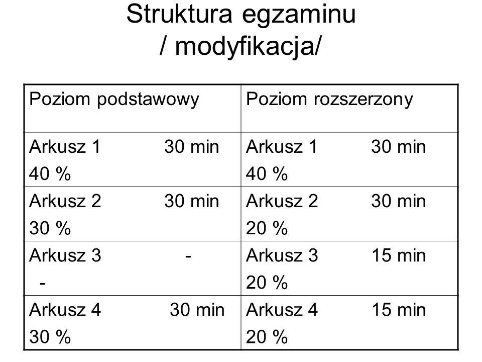 Struktura egzaminu / modyfikacja/