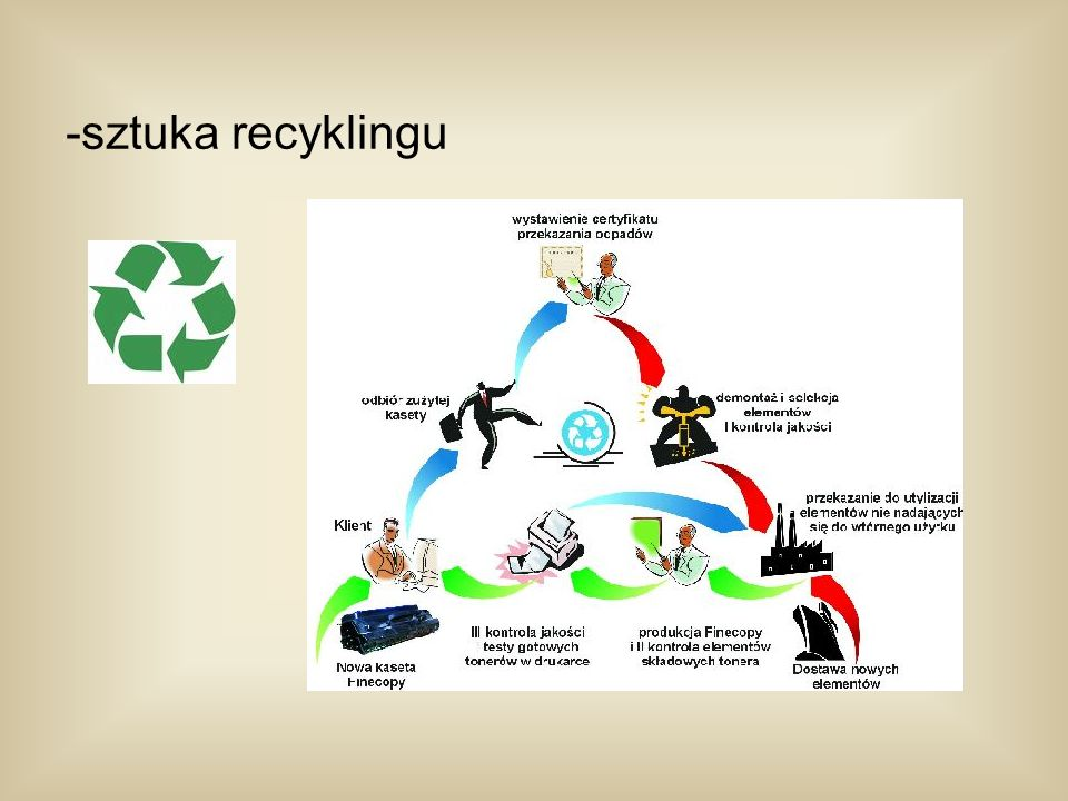 -sztuka recyklingu
