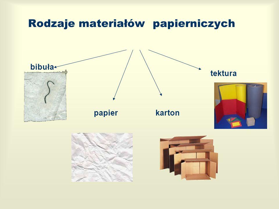 Rodzaje materiałów papierniczych