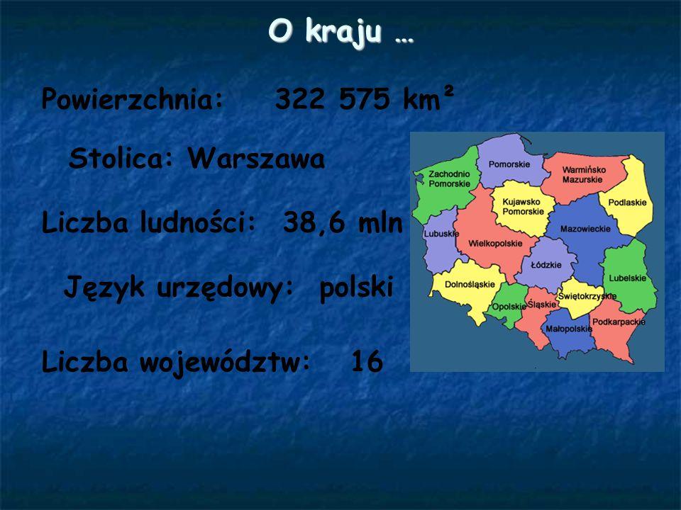 O kraju … Powierzchnia: 322 575 km² Stolica: Warszawa