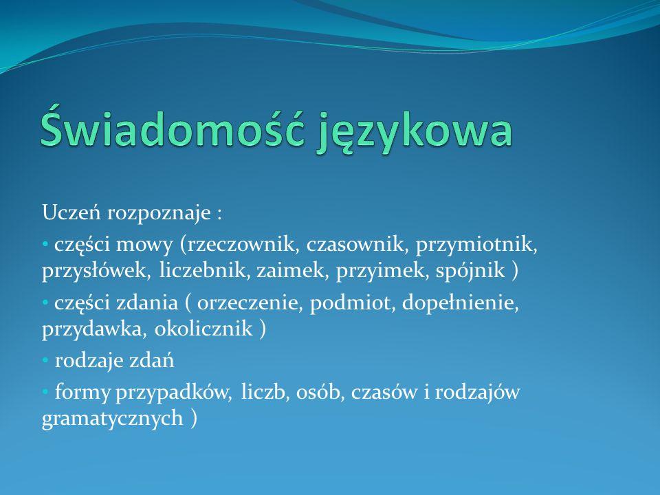 Świadomość językowa Uczeń rozpoznaje :