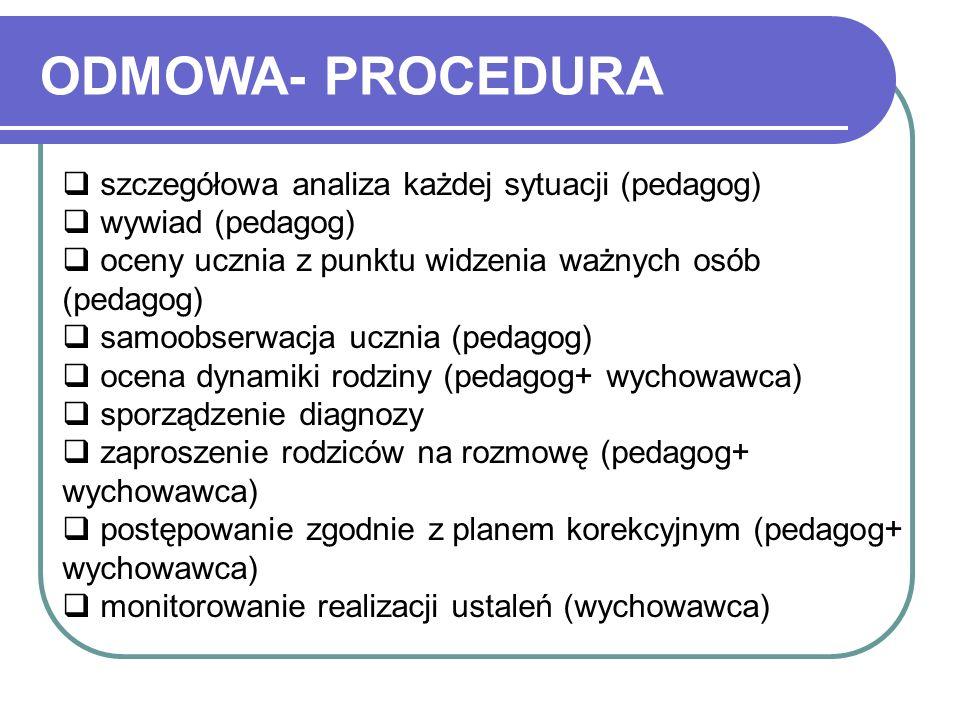ODMOWA- PROCEDURA szczegółowa analiza każdej sytuacji (pedagog)