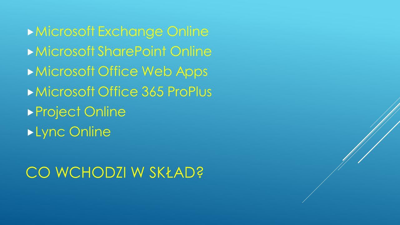 Co wchodzi w skład Microsoft Exchange Online