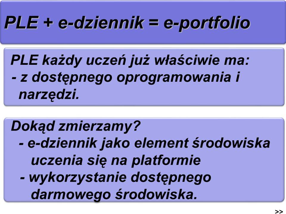 PLE + e-dziennik = e-portfolio