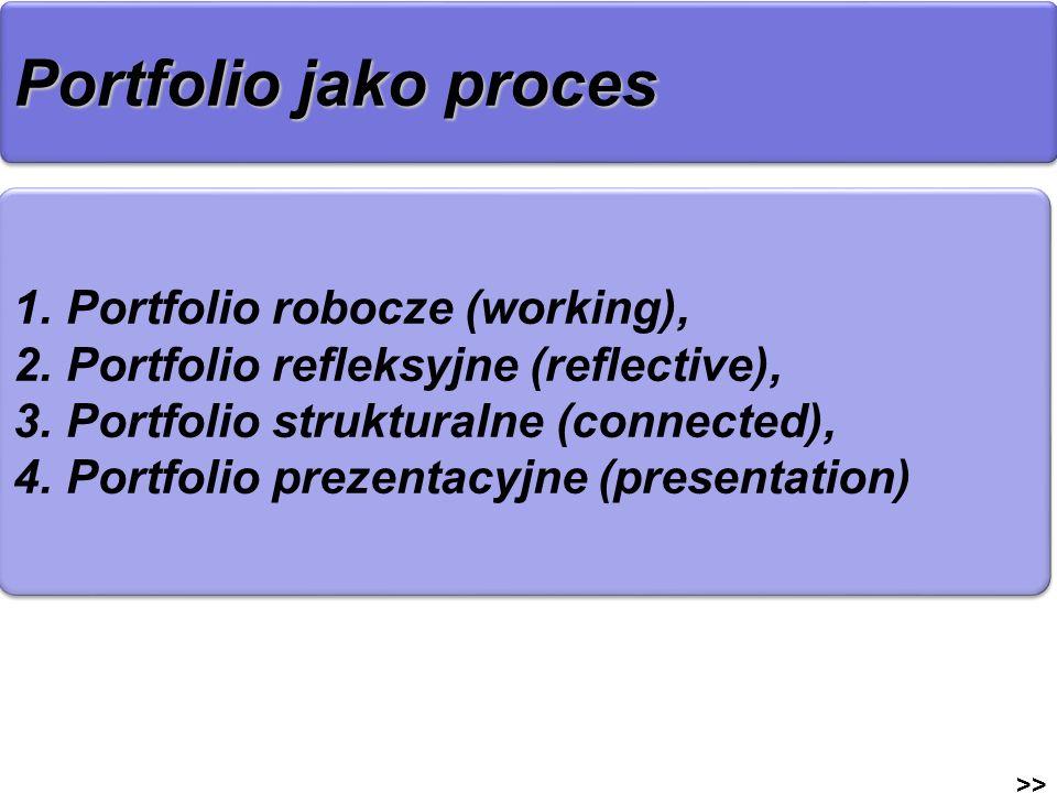 Portfolio jako proces Portfolio robocze (working),