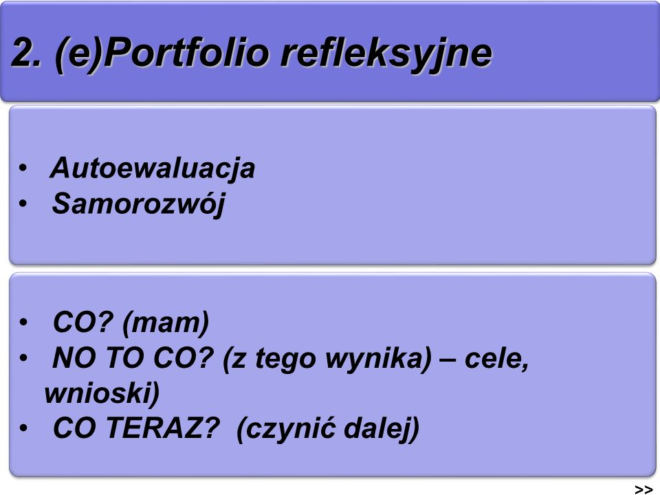 2. (e)Portfolio refleksyjne
