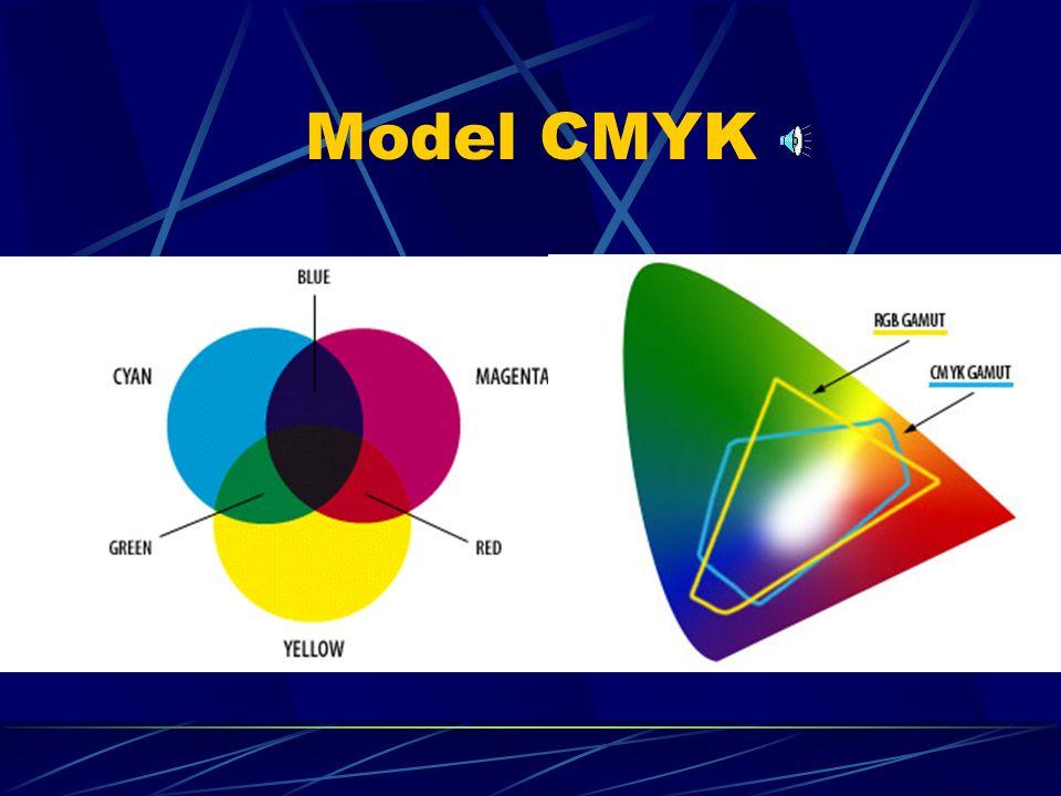 Model CMYK