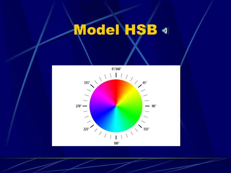 Model HSB