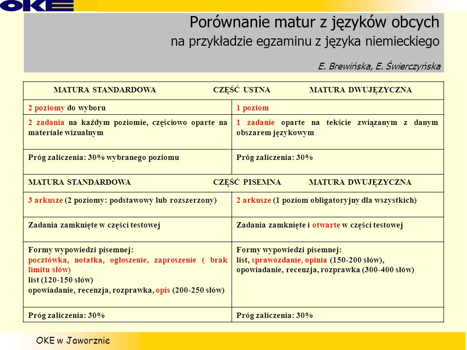 Porównanie matur z języków obcych na przykładzie egzaminu z języka niemieckiego E. Brewińska, E. Świerczyńska