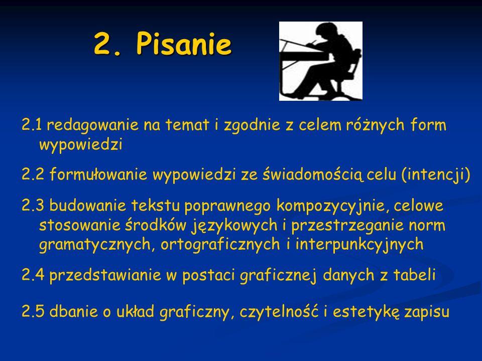 2. Pisanie 2.1 redagowanie na temat i zgodnie z celem różnych form wypowiedzi. 2.2 formułowanie wypowiedzi ze świadomością celu (intencji)