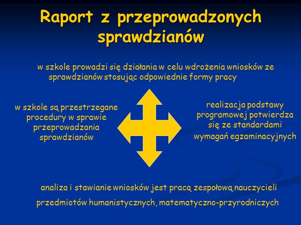 Raport z przeprowadzonych sprawdzianów