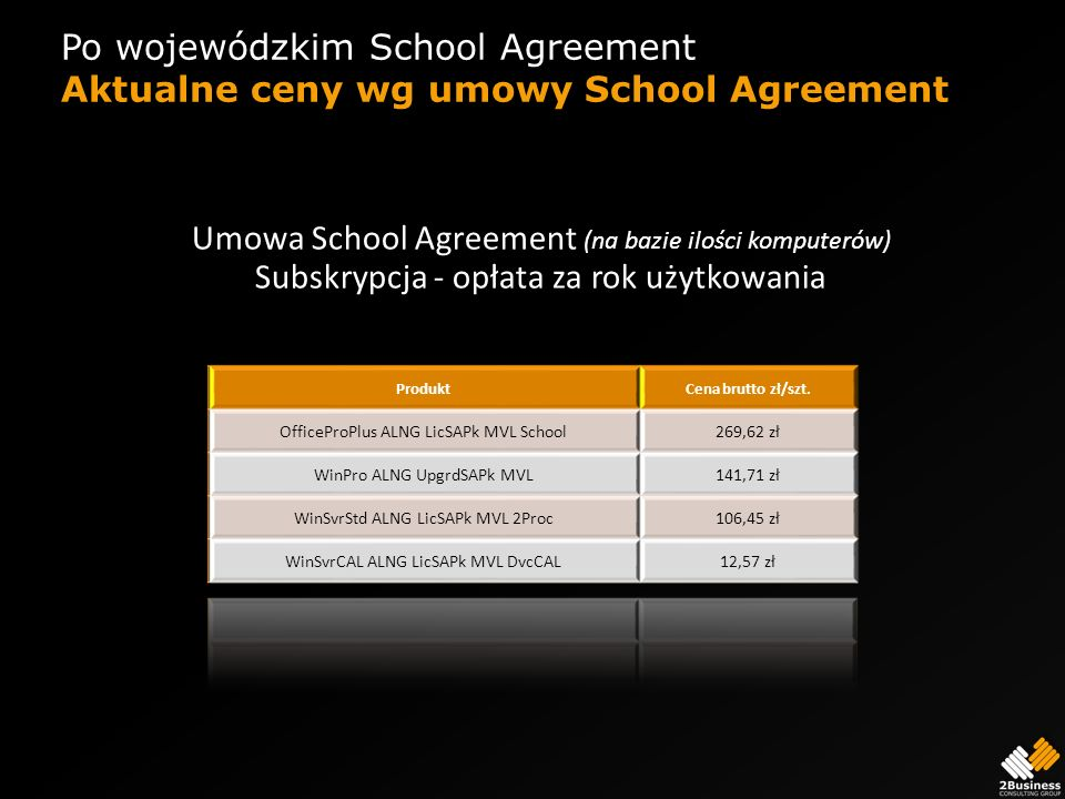 Po wojewódzkim School Agreement Aktualne ceny wg umowy School Agreement