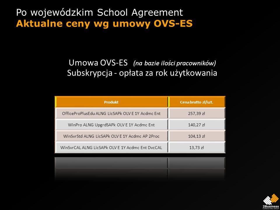 Po wojewódzkim School Agreement Aktualne ceny wg umowy OVS-ES