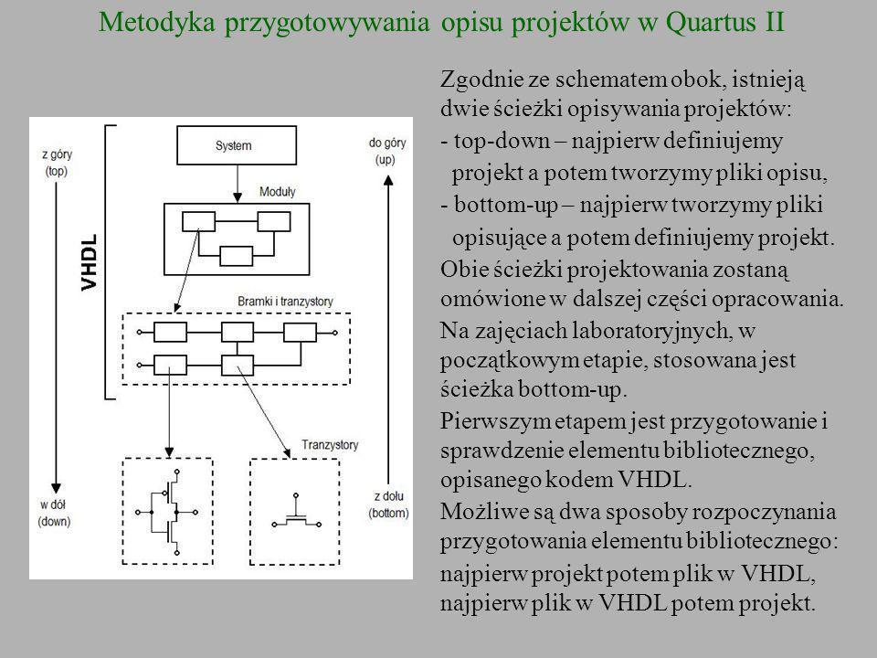 Metodyka przygotowywania opisu projektów w Quartus II