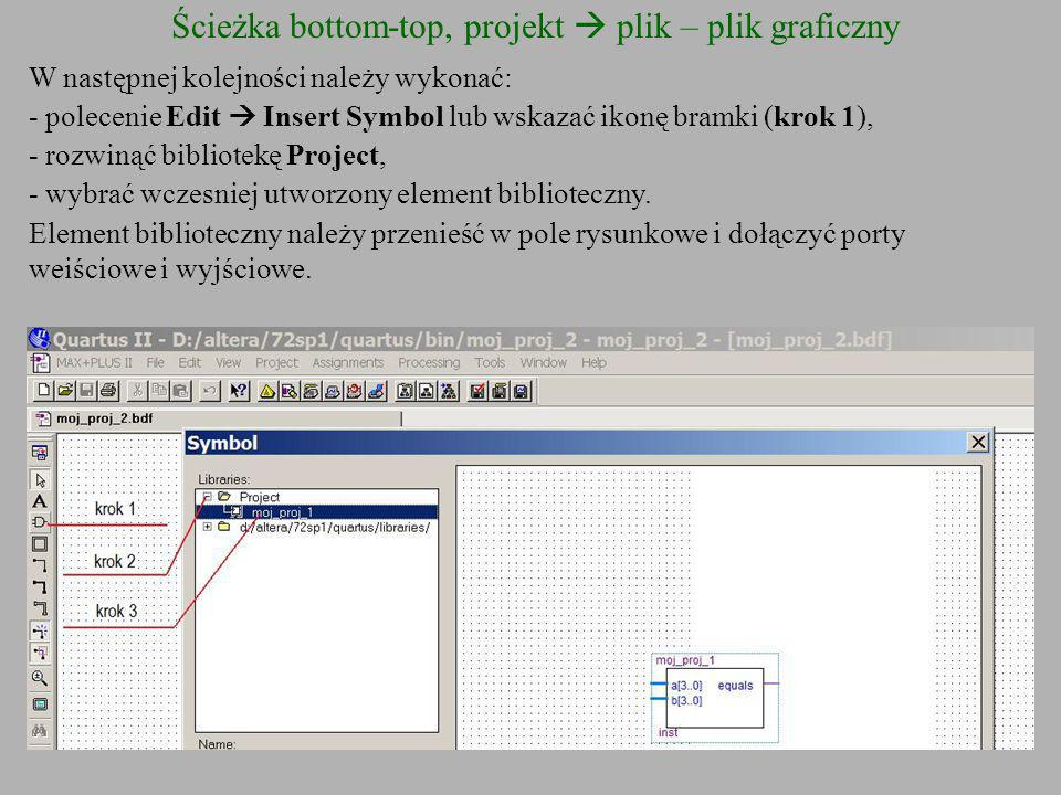 Ścieżka bottom-top, projekt  plik – plik graficzny