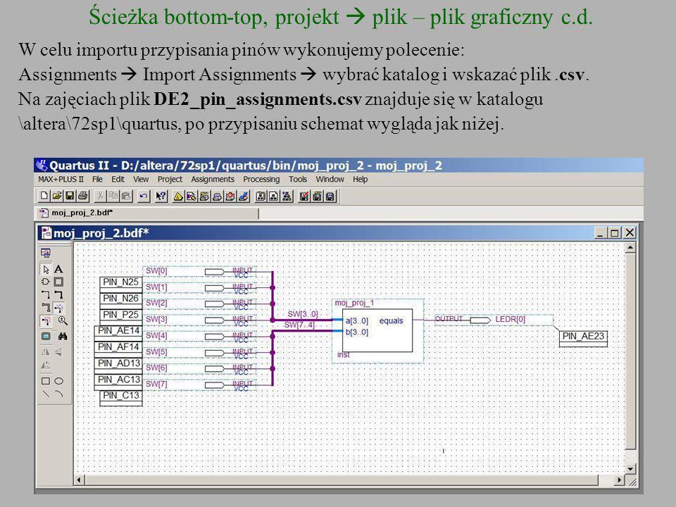 Ścieżka bottom-top, projekt  plik – plik graficzny c.d.