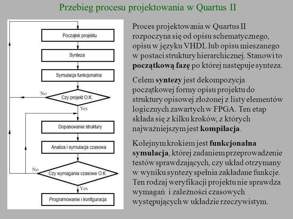 Przebieg procesu projektowania w Quartus II
