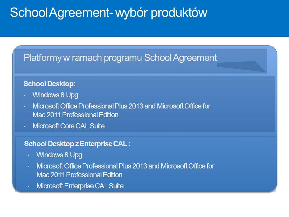 School Agreement- wybór produktów