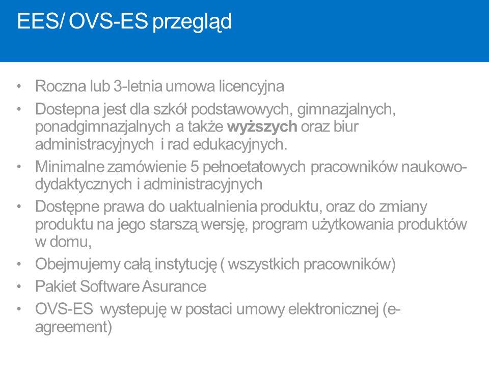 EES/ OVS-ES przegląd Roczna lub 3-letnia umowa licencyjna