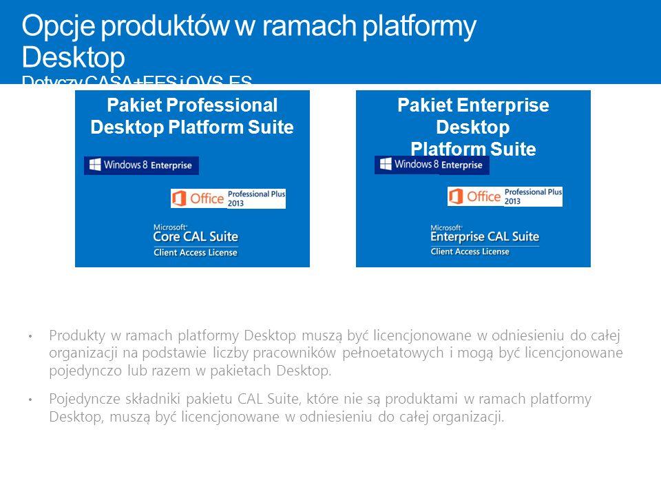 Opcje produktów w ramach platformy Desktop Dotyczy CASA+EES i OVS-ES