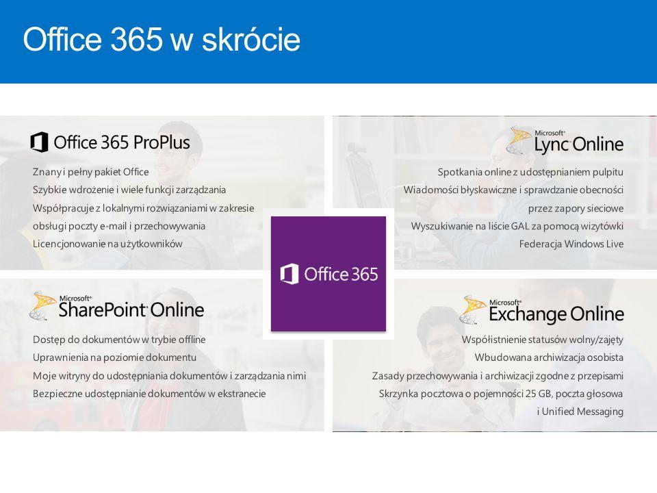 2017-03-26Office 365 w skrócie. Znany i pełny pakiet Office Szybkie wdrożenie i wiele funkcji zarządzania.
