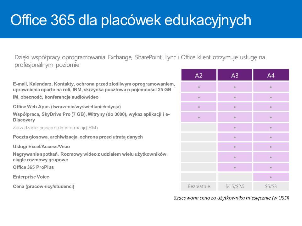 Office 365 dla placówek edukacyjnych