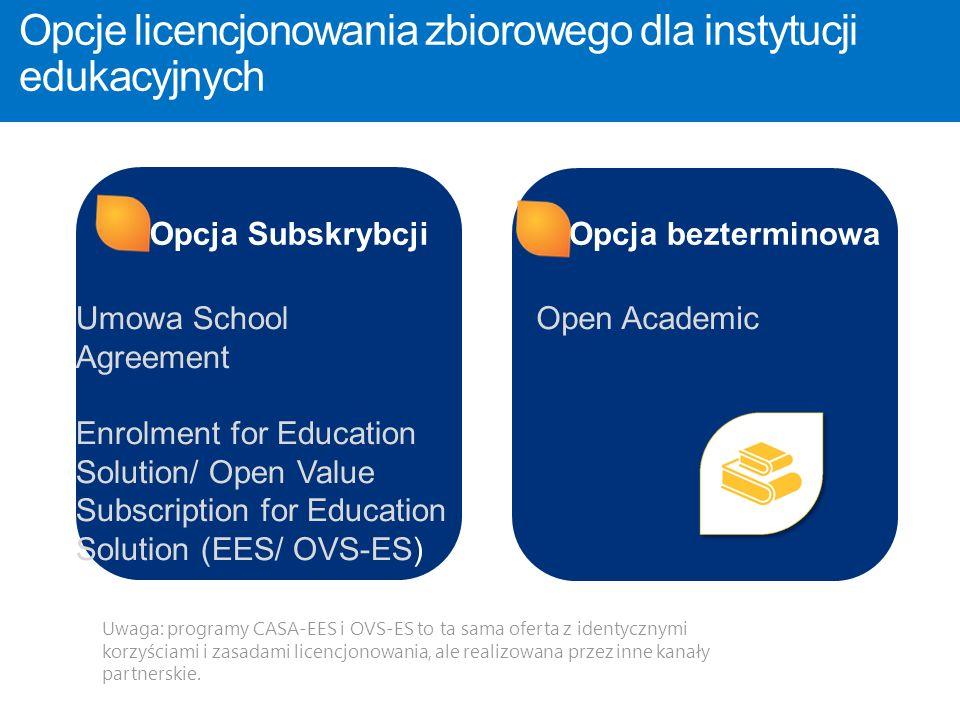 Opcje licencjonowania zbiorowego dla instytucji edukacyjnych