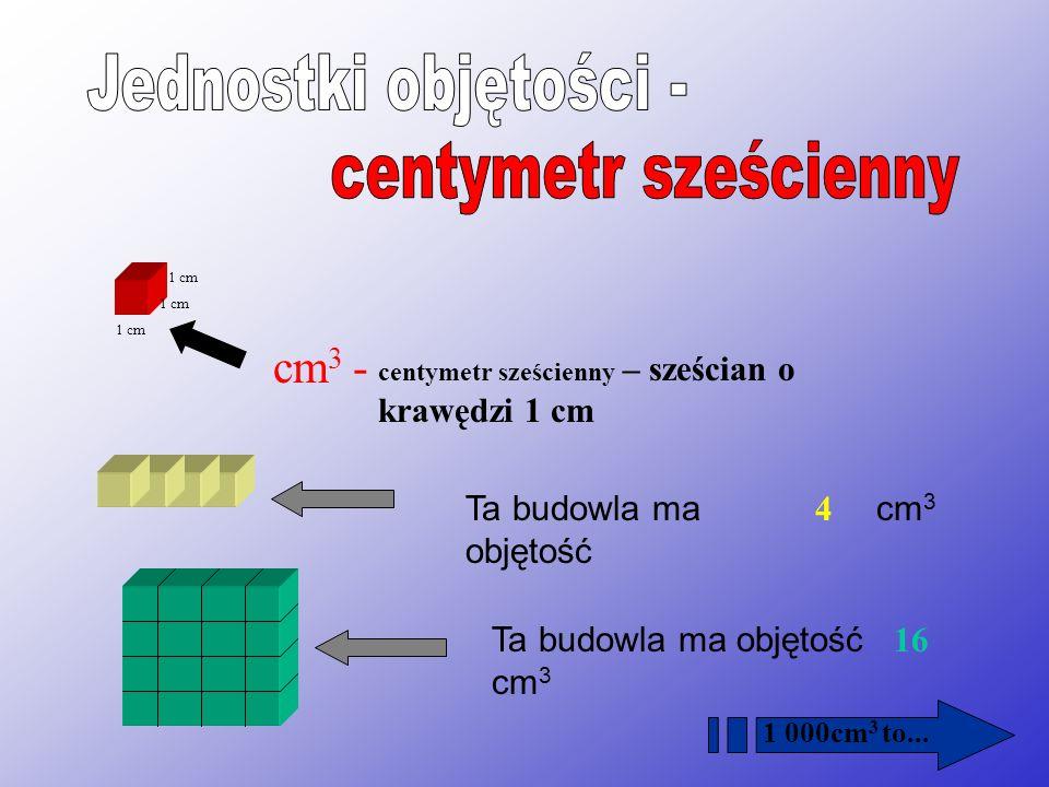 Jednostki objętości - centymetr sześcienny