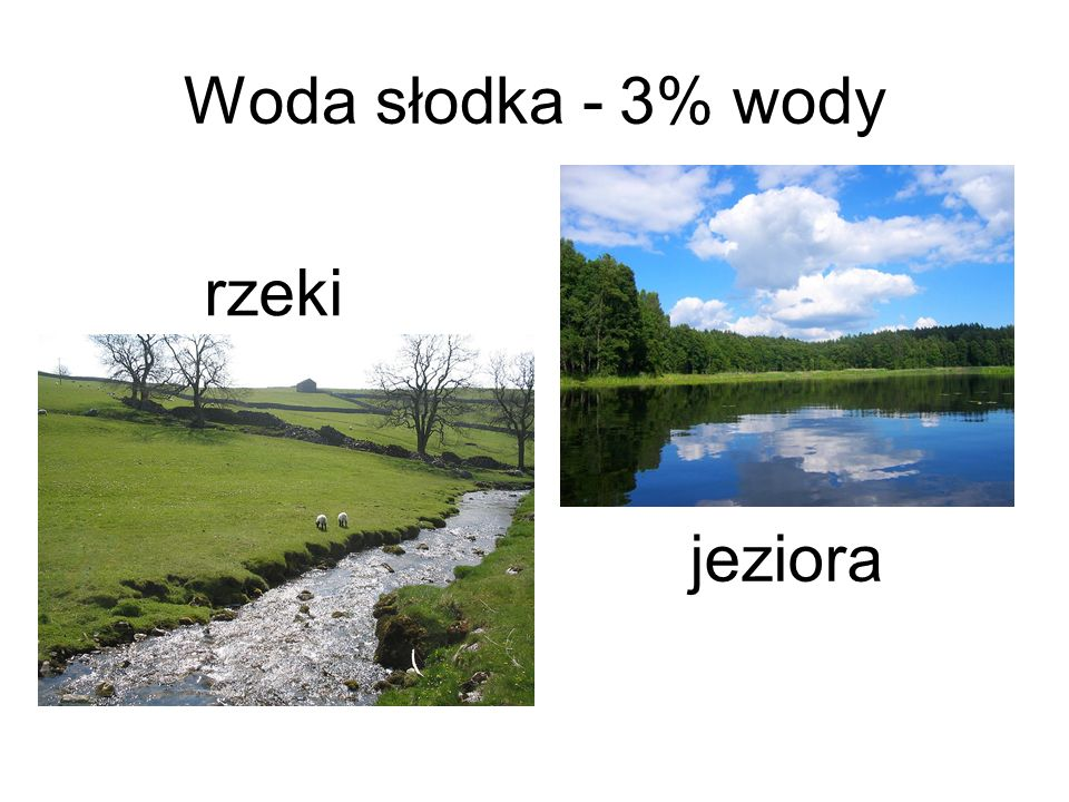 Woda słodka - 3% wody rzeki jeziora