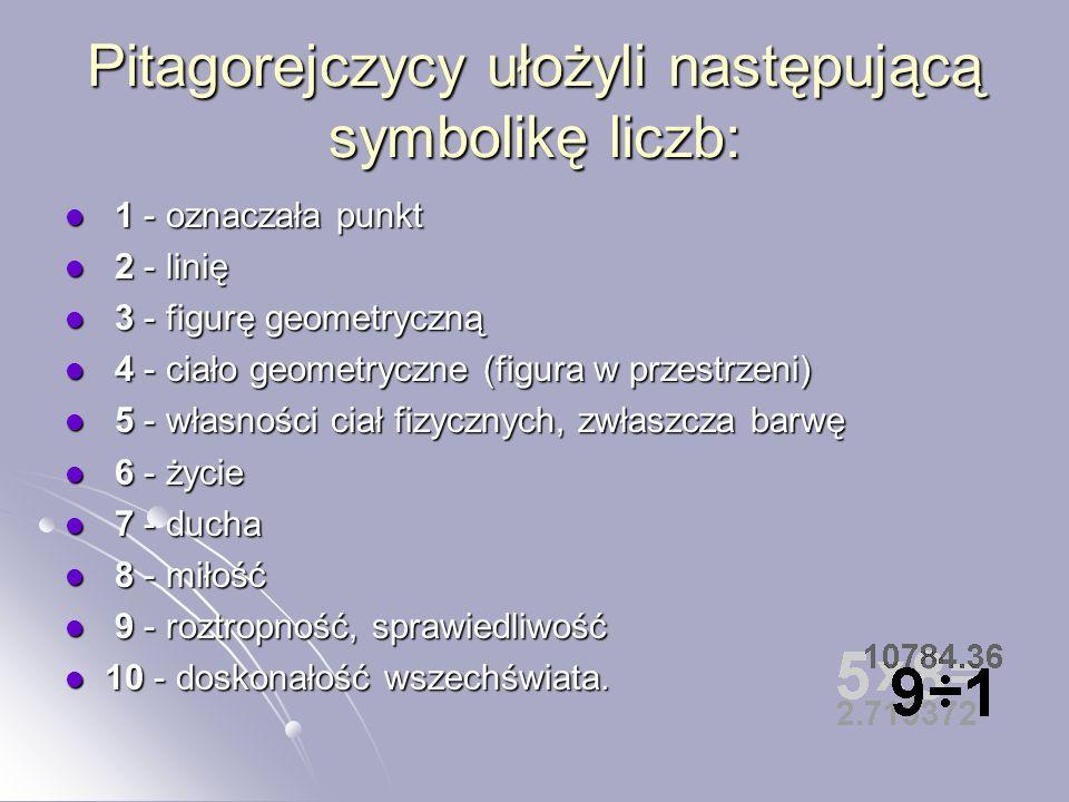 Pitagorejczycy ułożyli następującą symbolikę liczb: