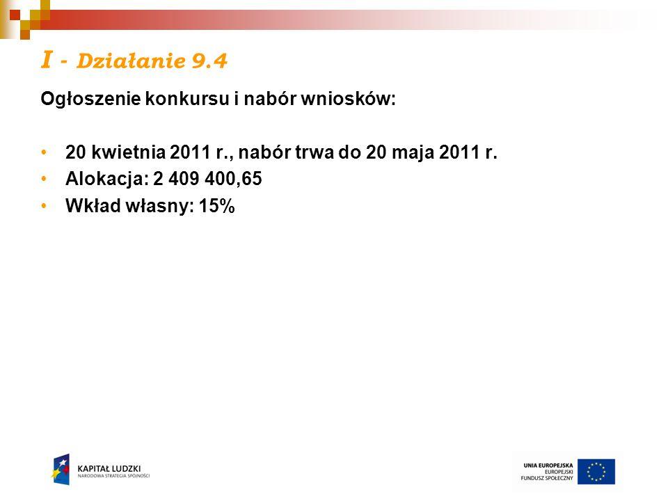 I - Działanie 9.4 Ogłoszenie konkursu i nabór wniosków: