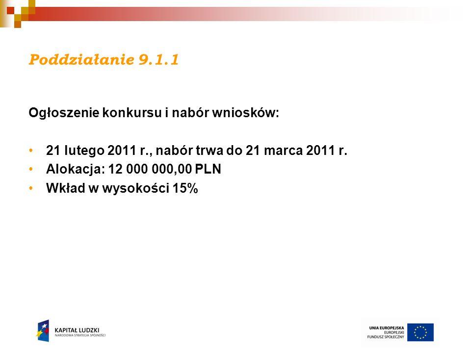 Poddziałanie 9.1.1 Ogłoszenie konkursu i nabór wniosków: