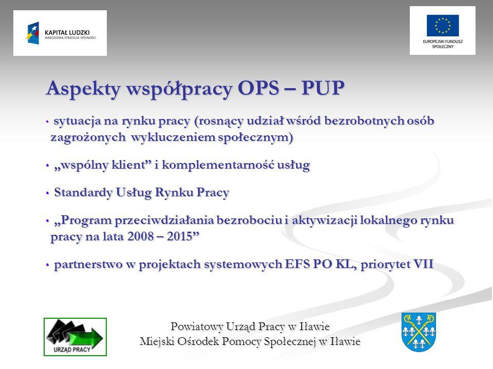 Aspekty współpracy OPS – PUP