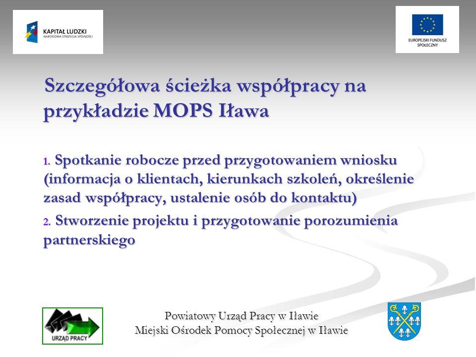 Szczegółowa ścieżka współpracy na przykładzie MOPS Iława